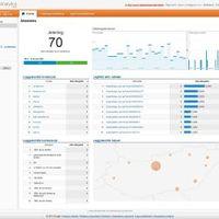 Real time Google Analytics!