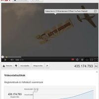 This is the force to reckon with: Youtube