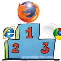 Google Chrome a b2bonline blogon II.