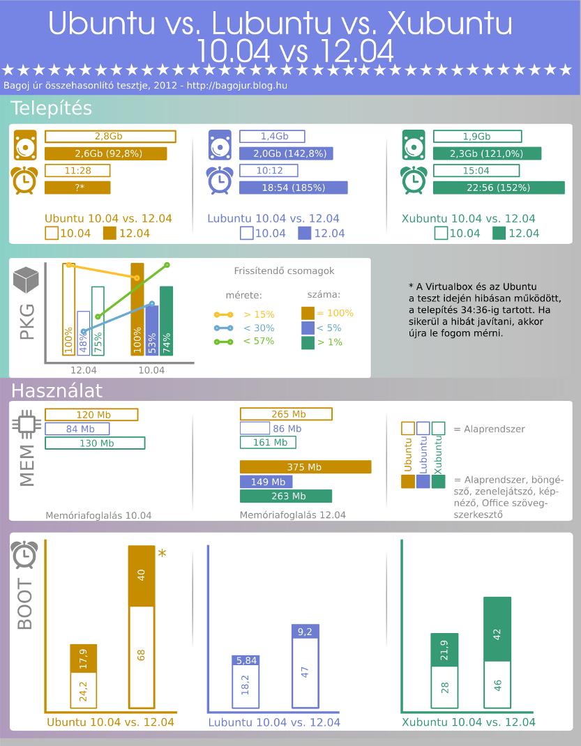 ubilubixubi_12_04_infographics.png