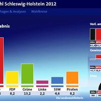 Schleswig-Holstein-i tartományi választások (2012)