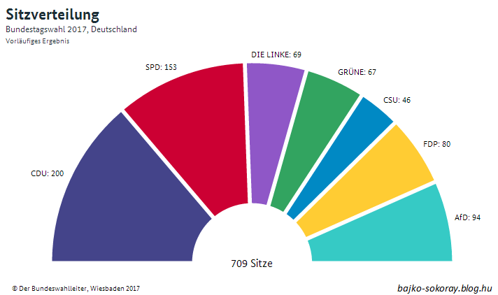 mandatumok2017_grafikon.png