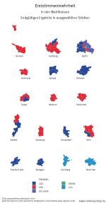 elso_szavazat_direkt2_2013_150.png