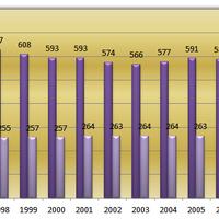 Házakkal kompenzáljuk a lakosság csökkenését