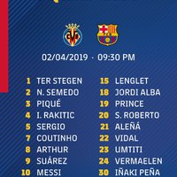 Meccskeret #VillarrealBarca