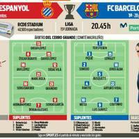 Várható kezdőcsapatok #EspanyolBarca
