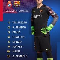 Hivatalos kezdőcsapat #EspanyolBarca