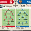 Várható kezdőcsapatok #CopaBarca