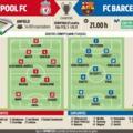 Várható kezdőcsapatok #LFCBarca