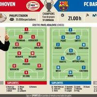 Várható kezdőcsapatok #PSVBarca