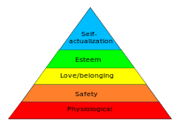 onertekeles-maslow-piramis.png