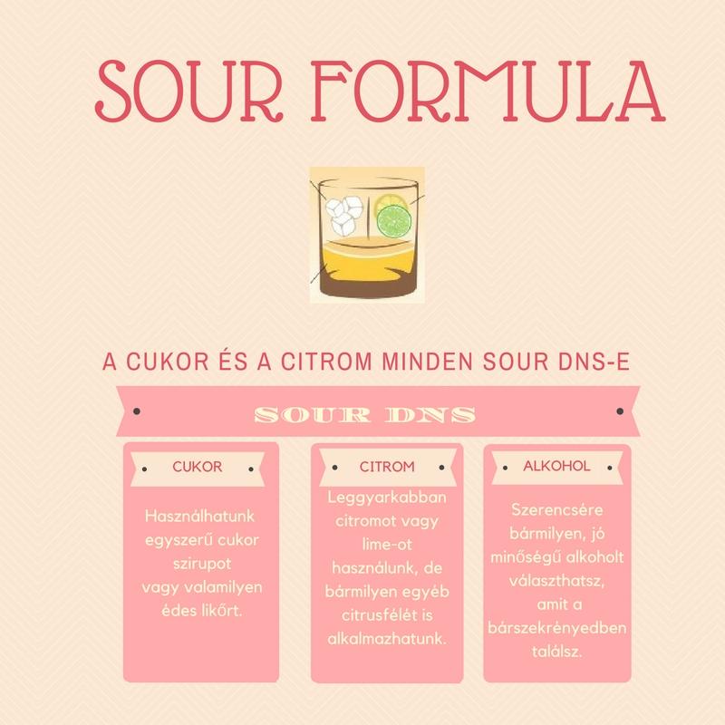 sour_formula_1.jpg