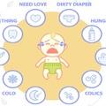 Babával az élet: miért sír a baba?
