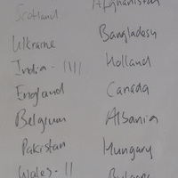 27 tanuló, 26 nemzetiség egy osztályban, Londonban