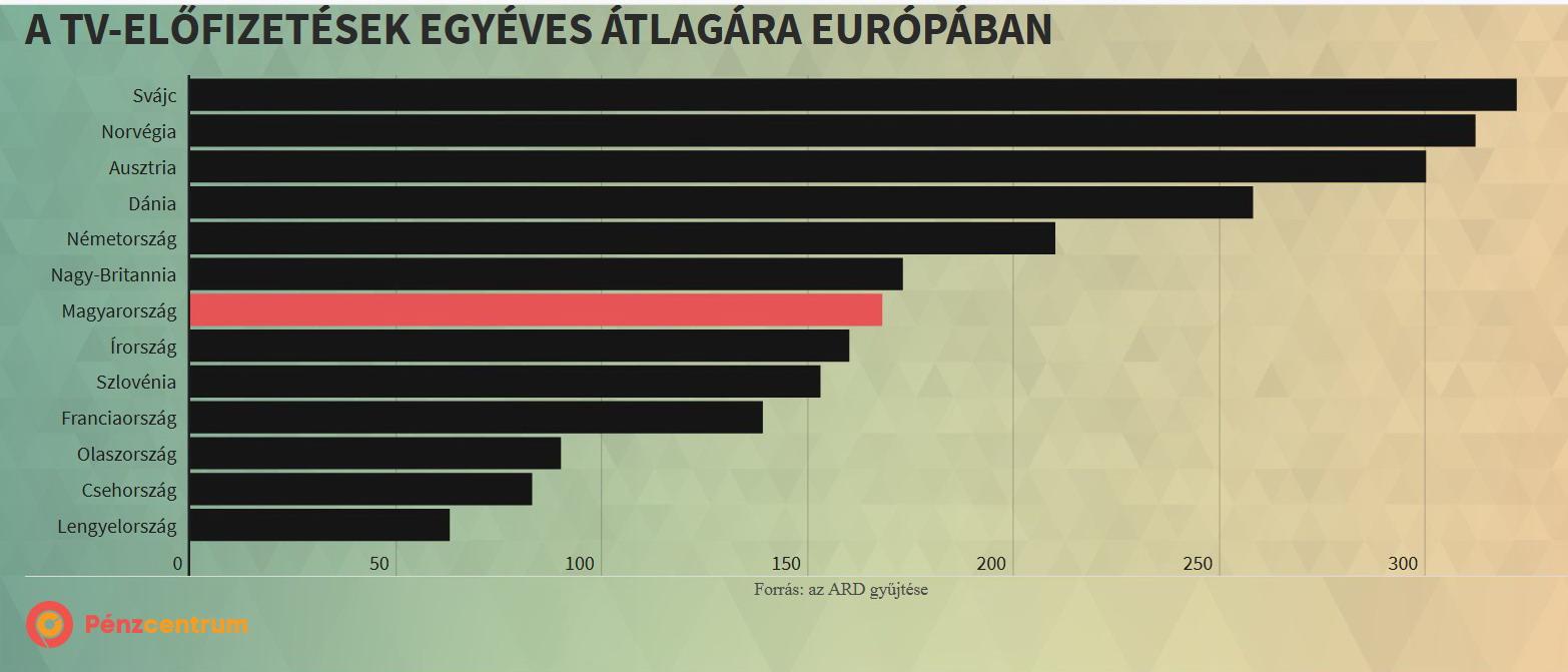 tvelofizetesekeuropabanx.jpg