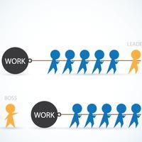Melyek a vezető legalapvetőbb feladatai?