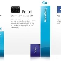 Mennyire hatékony a DataSmart?