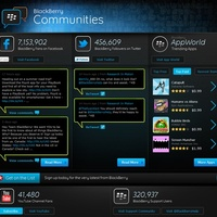 Minden BlackBerry-közösség egy helyen