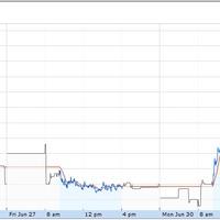 Bizakodás fűti a BlackBerry részvényeit