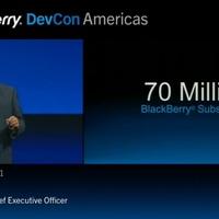 BlackBerry DevCon keynote élőben