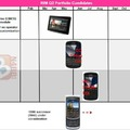 BlackBerry @GSM-menetrend 2011-re
