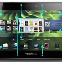 Tablet tippek: Keretbe foglalt gesztusok