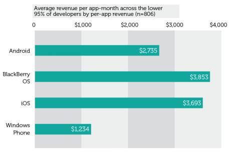 app_revenue.png