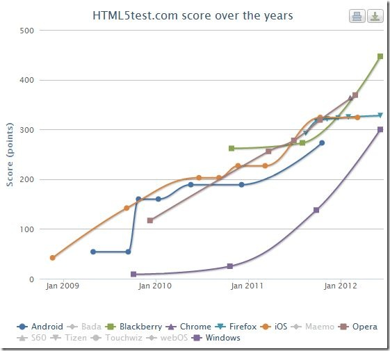 html5test_graf.jpg