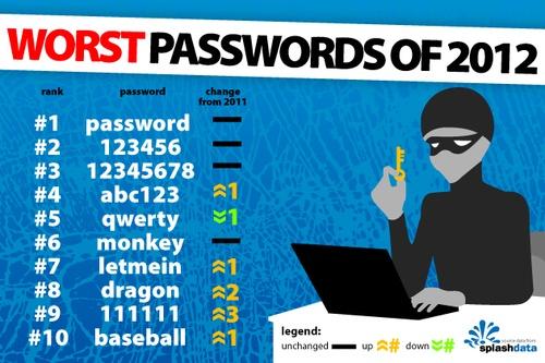 worst_password.jpg