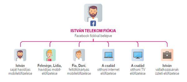 telekom_fiok.jpg