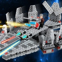 Egy messzi-messzi webáruházban – Star Wars termékválogatás