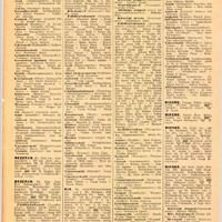 94 év - Bicskei kereskedők, iparosok és gazdák nevei 1924-ből!