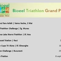 bioeel triathlon grand prix 2012