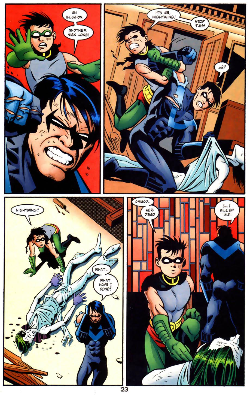 Joker - Last Laugh 6 pg22Robin_Nightwing.jpg