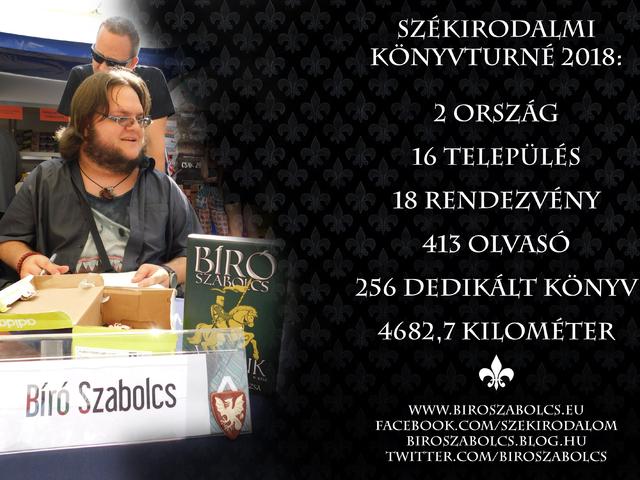 Székirodalmi hírkerék – 2018/IV. (tél)