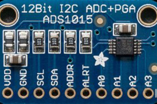 Analóg-digitális átalakító (ADC)