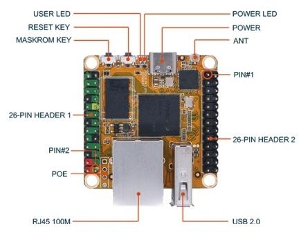 Rock Pi S mikroszámítógép