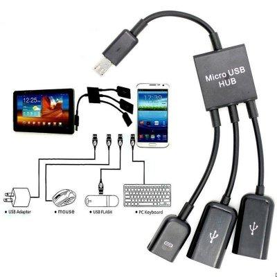 USB elosztó