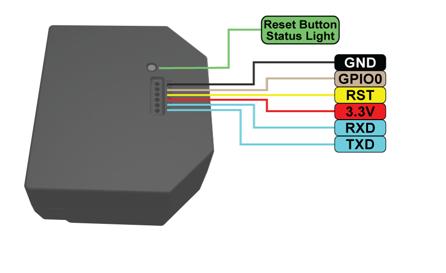 pin_out_gpio-1.png
