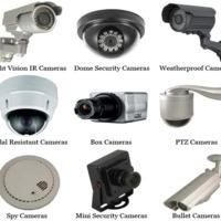 Kamera típusok 1. rész