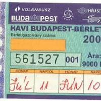 Budapest-bérlet időutazóknak