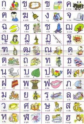 Learning-The-Thai-Alphabet.jpg