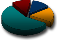 https://m.blog.hu/bl/bloge/image/statisztika.jpg