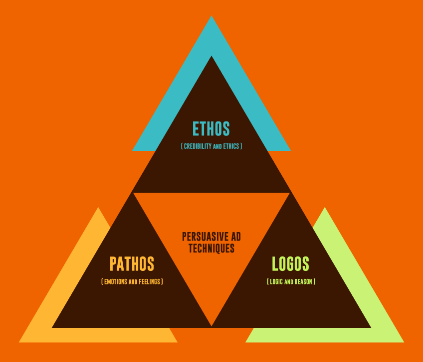 ethos_pathos.png