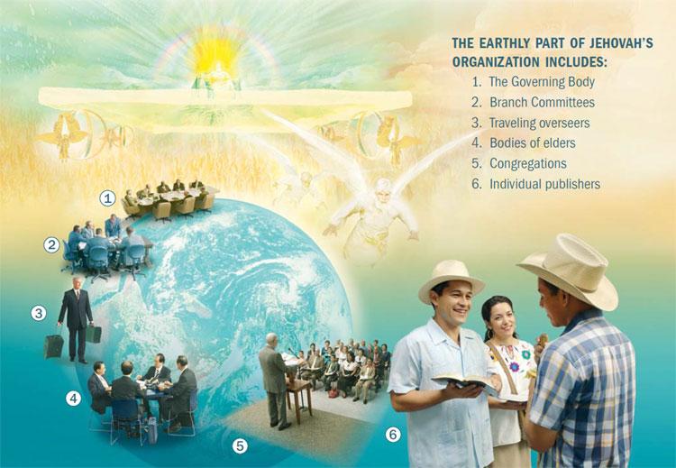 organization-watchtower-2013-apr-15-p29.jpg