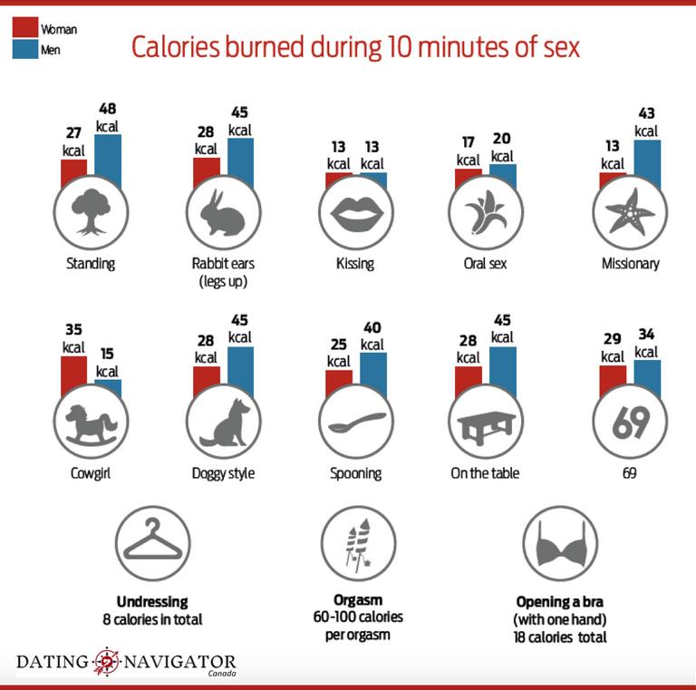 calories_burned_sex.png