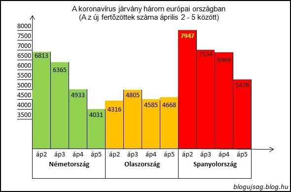 jarvany_fertozesek_grafikon.jpg