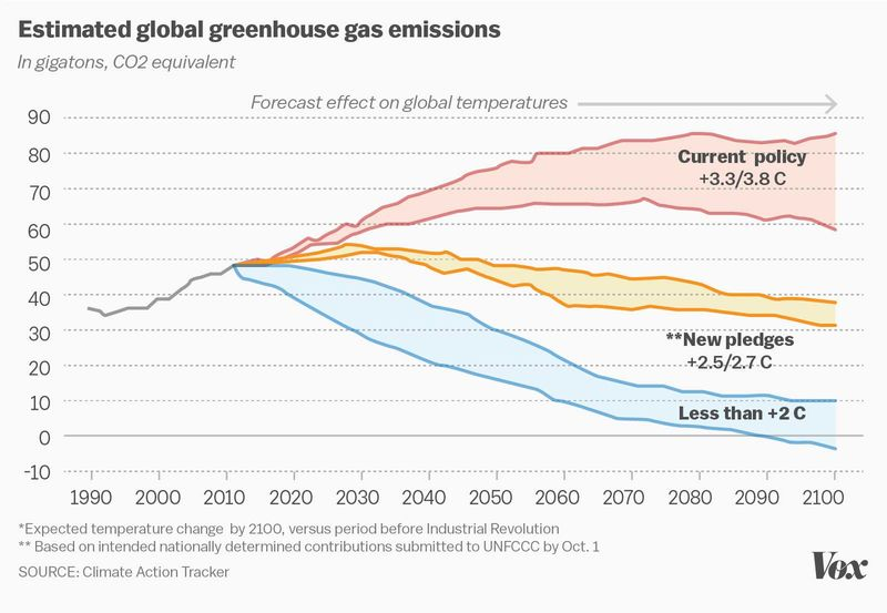 global_co2_emissions_graphic.jpg