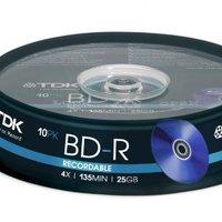 TDK és Blu-ray: Egy gyümölcsöző kapcsolat vége