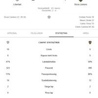 Boca a Libertadores kupa negyeddöntőjében!